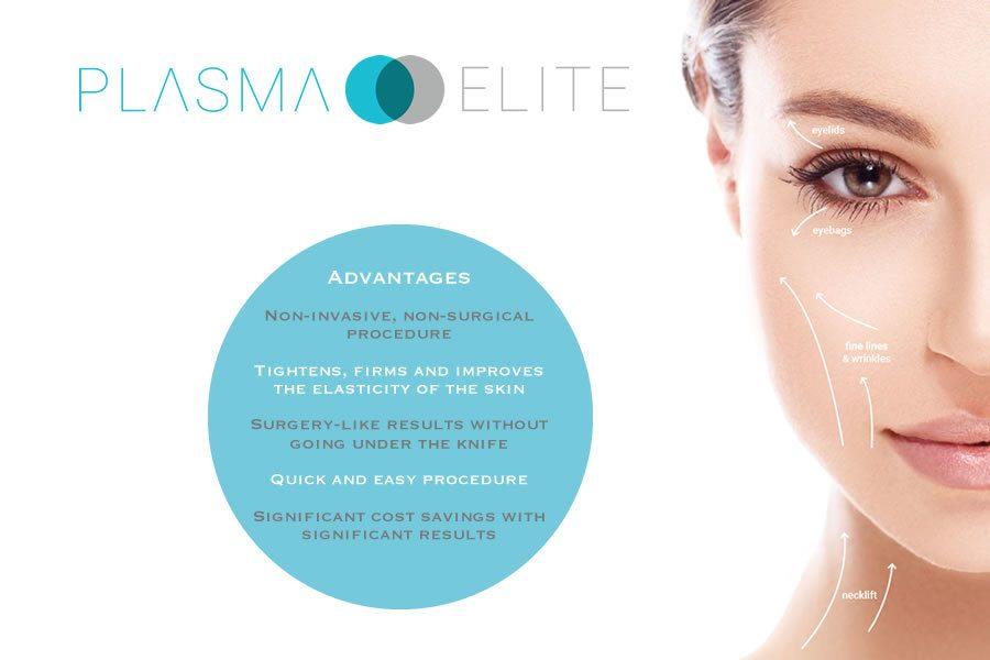Plasma Pen Treatment Marlow, Plasma Elite Poster